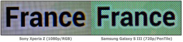 Sony Xperia Z mot Samsung Galaxy S III - skärmskärpa.