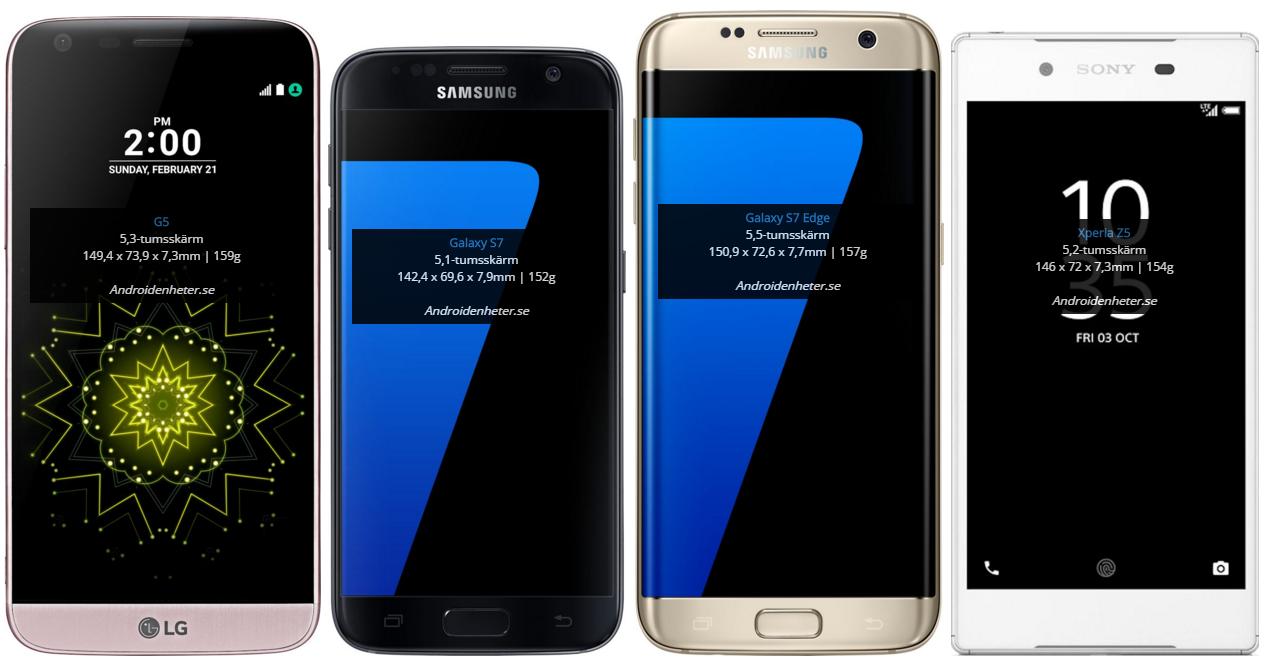Storleksjämförelser med LG G5 och Samsung Galaxy S7