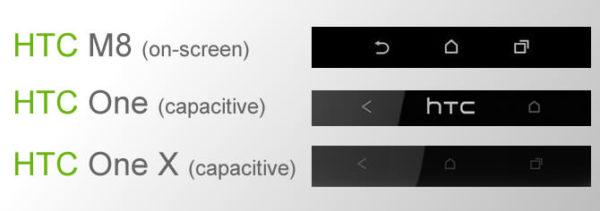 htc-virtuella-knappar