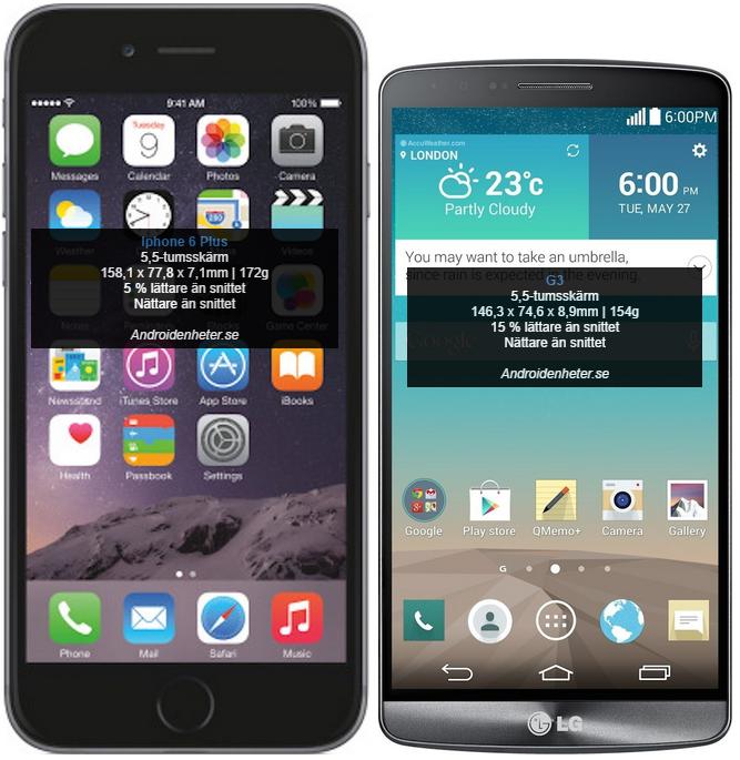 Så här stora är Apples nya Iphones jämfört med Androidkonkurrensen ... f472ff42629da
