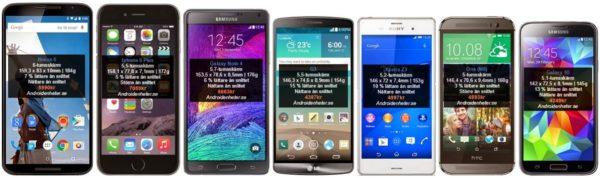 motorola-google-nexus-6-androidenheter_storleksjamforelse