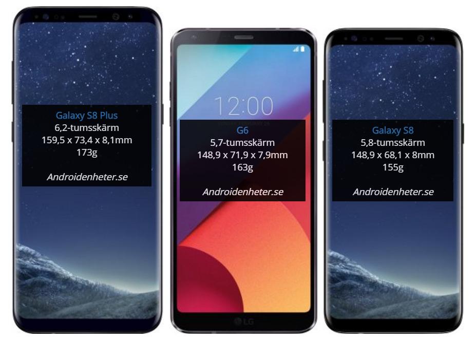 Storleksjämförelse mellan Samsung Galaxy S8 samt Galaxy S8+
