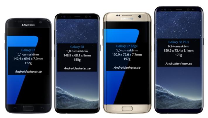 Storleksjämförelse mellan Samsung Galaxy S8 samt Galaxy S8+ och en rad  andra telefoner 702f74c60d404