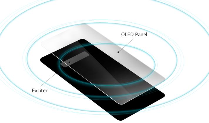 Skärmen i LG G8 kommer förstärka ljudet från högtalaren